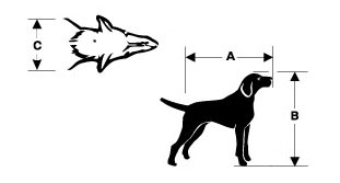 Diagram for measuring pets.
